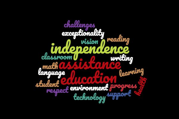 Special Education Wordcloud